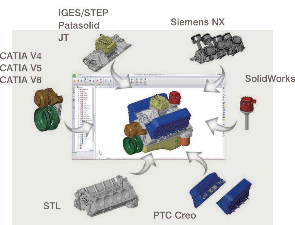 加工現場の3D情報可視化へ<br>エンジニアリング向けクライアント3Dビューア